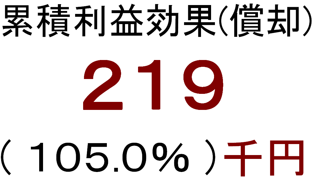 f:id:dmx96284:20200901184944p:plain