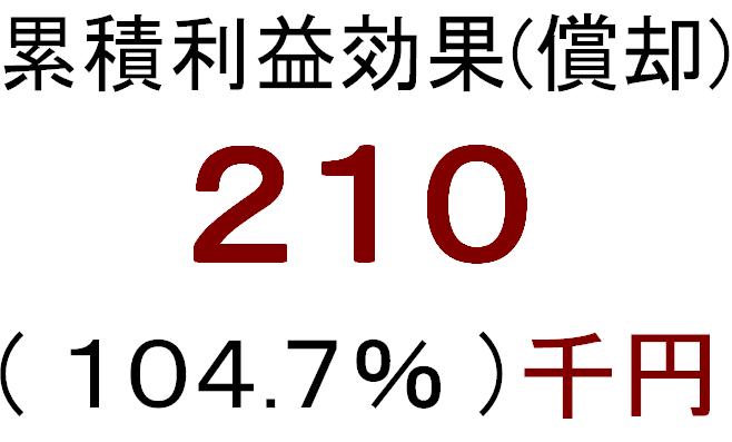 f:id:dmx96284:20210227075821p:plain