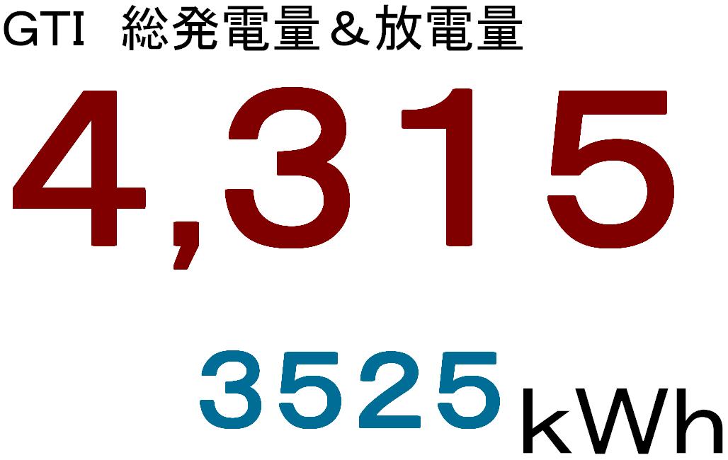 f:id:dmx96284:20210307075839p:plain