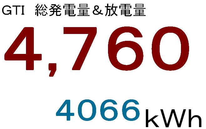 f:id:dmx96284:20210908054901p:plain