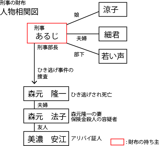 f:id:dnishisuke:20170319111554j:plain