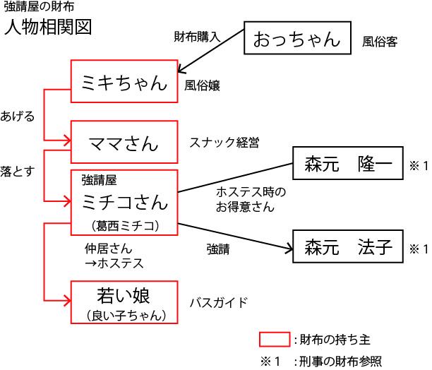 f:id:dnishisuke:20170319111923j:plain