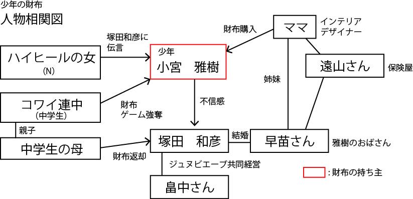 f:id:dnishisuke:20170319111925j:plain