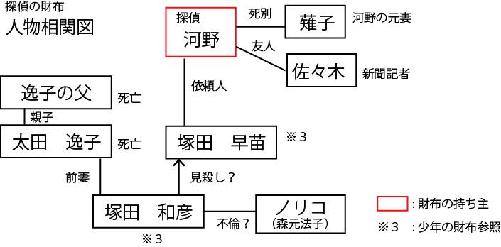 f:id:dnishisuke:20170319111927j:plain