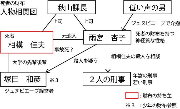 f:id:dnishisuke:20170319111934j:plain