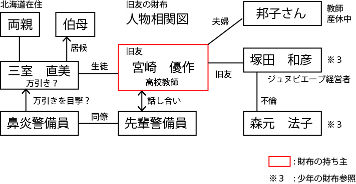 f:id:dnishisuke:20170319111936j:plain