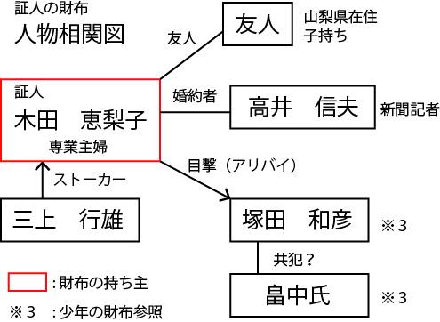f:id:dnishisuke:20170319111938j:plain