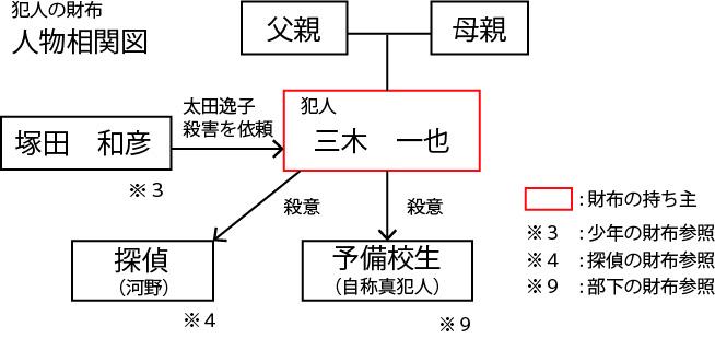 f:id:dnishisuke:20170319111943j:plain