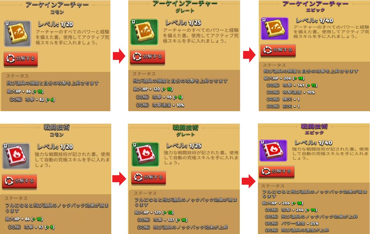伝説 アップデート アーチャー