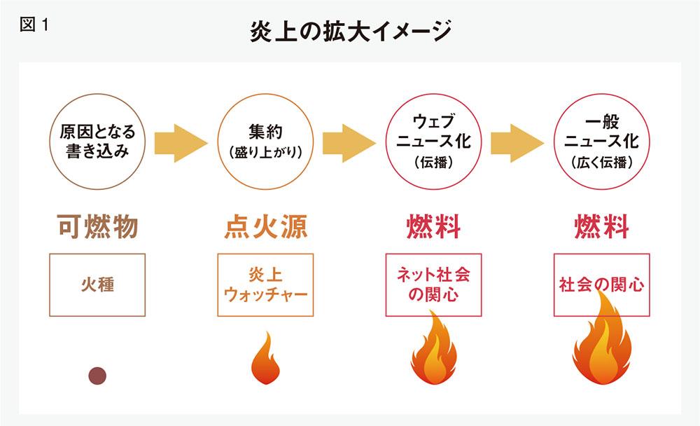f:id:dobokutanuki:20170513011826j:plain