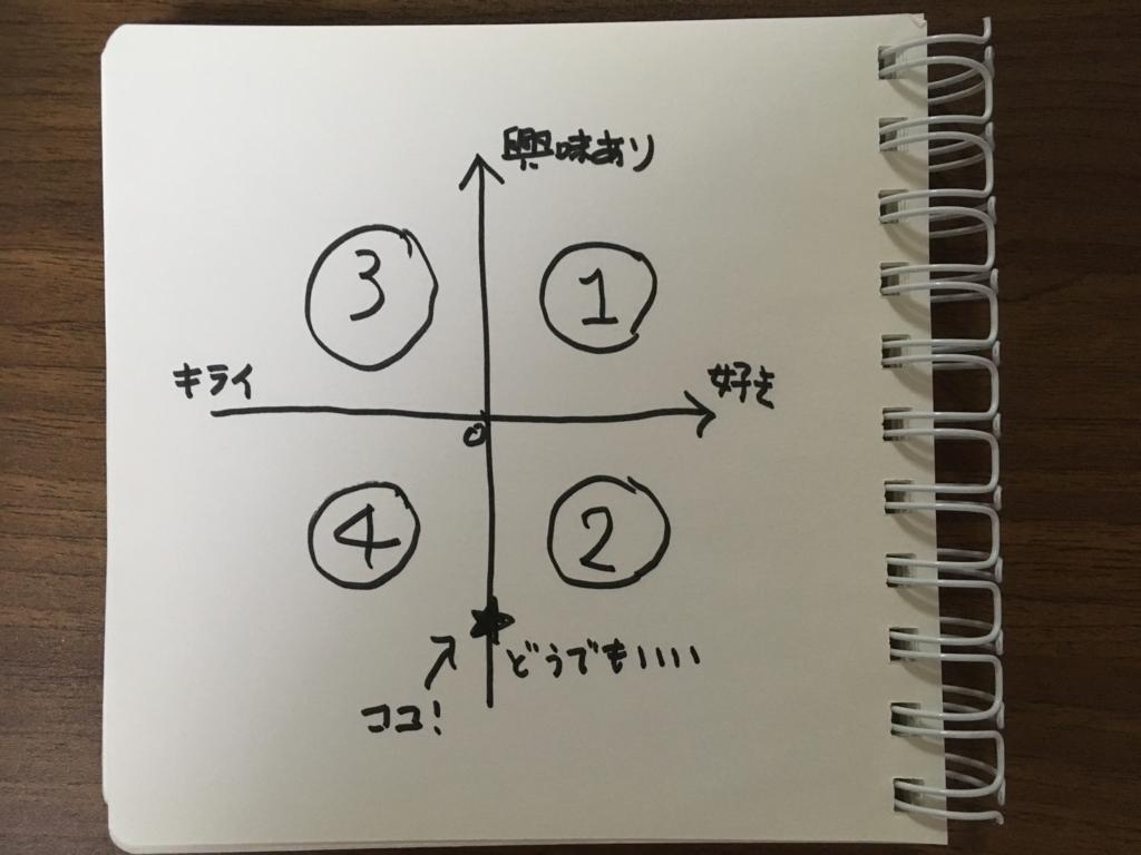 f:id:dobokutanuki:20170831200837j:plain