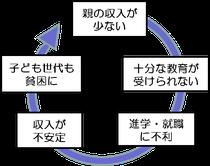 f:id:dobokutanuki:20171122210032p:plain