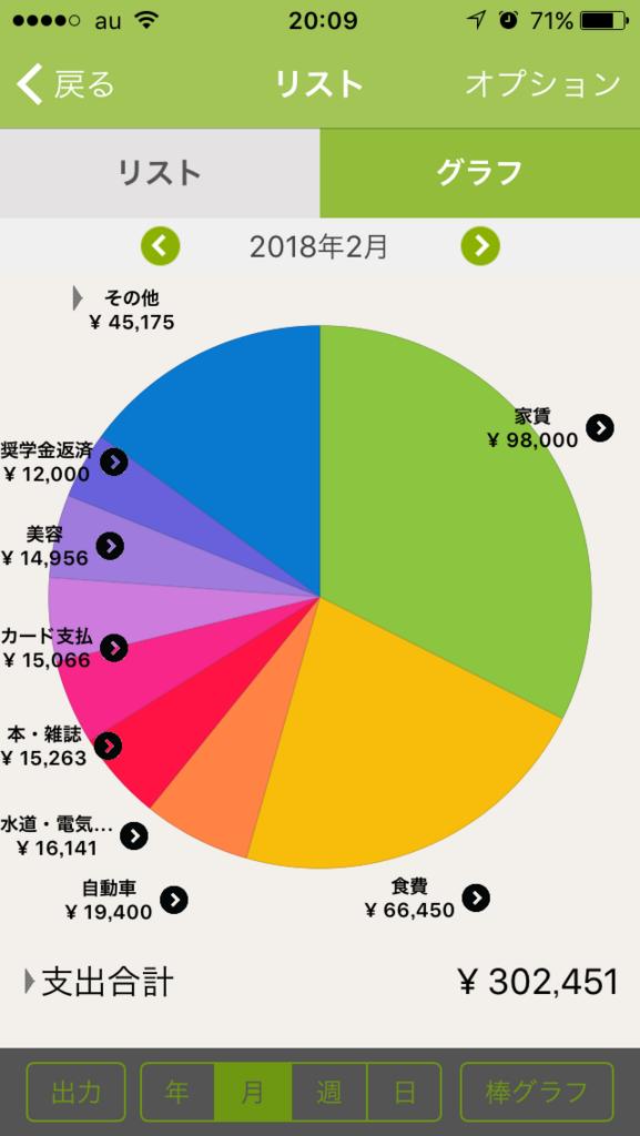 f:id:dobokutanuki:20180305201248p:plain
