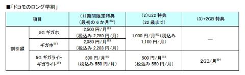 f:id:docomo-wifi:20210113081535p:plain