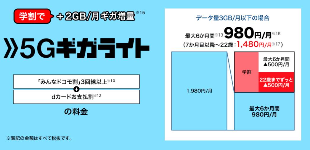 f:id:docomo-wifi:20210114071200p:plain