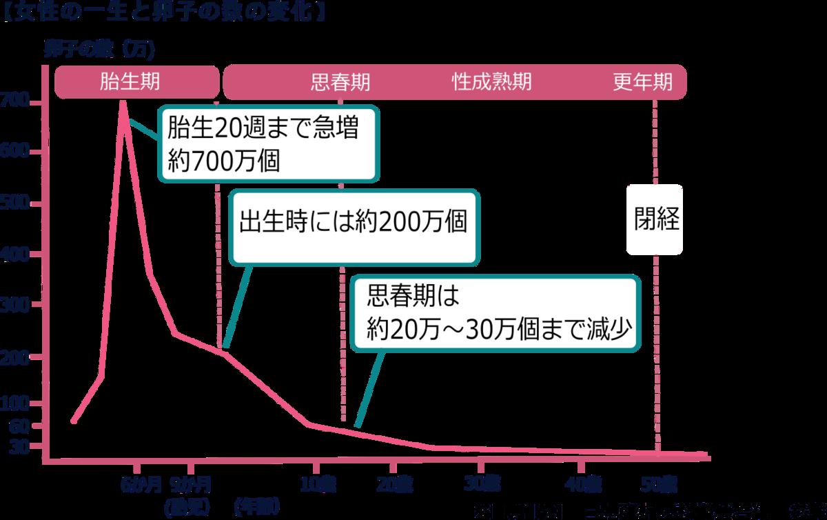 f:id:doctor-mamma:20210529005426p:plain