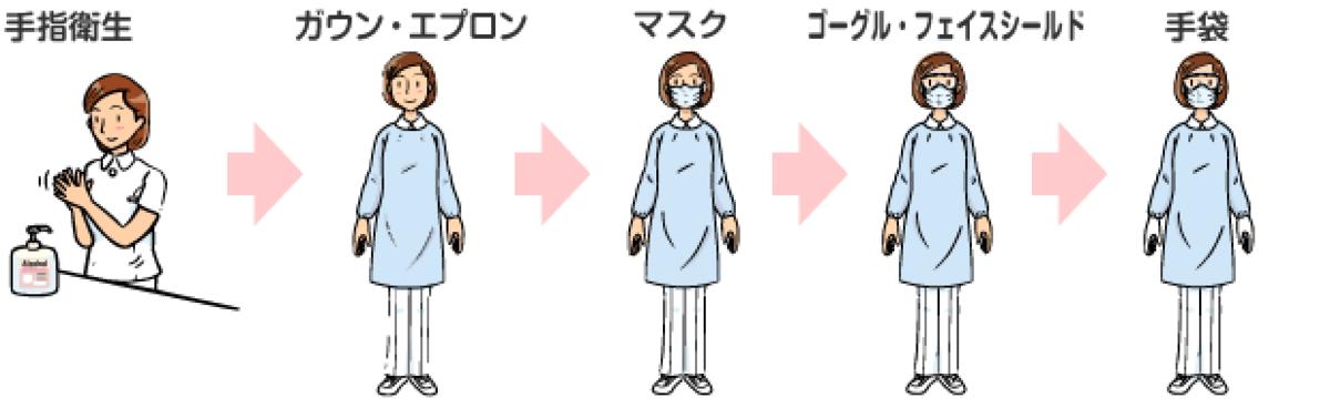 f:id:doctor_hero:20200228111930p:plain