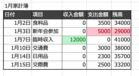 f:id:doda-media:20200227022528p:plain