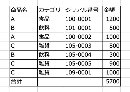 f:id:doda-media:20200227022551p:plain