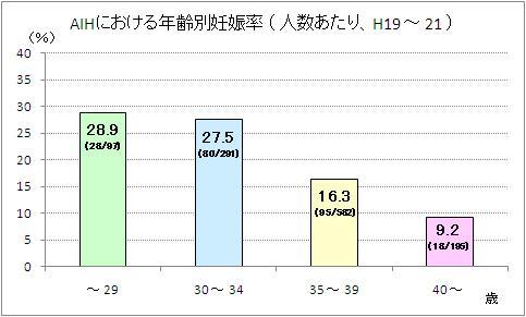 f:id:dodoiwasaki:20161221104810j:plain