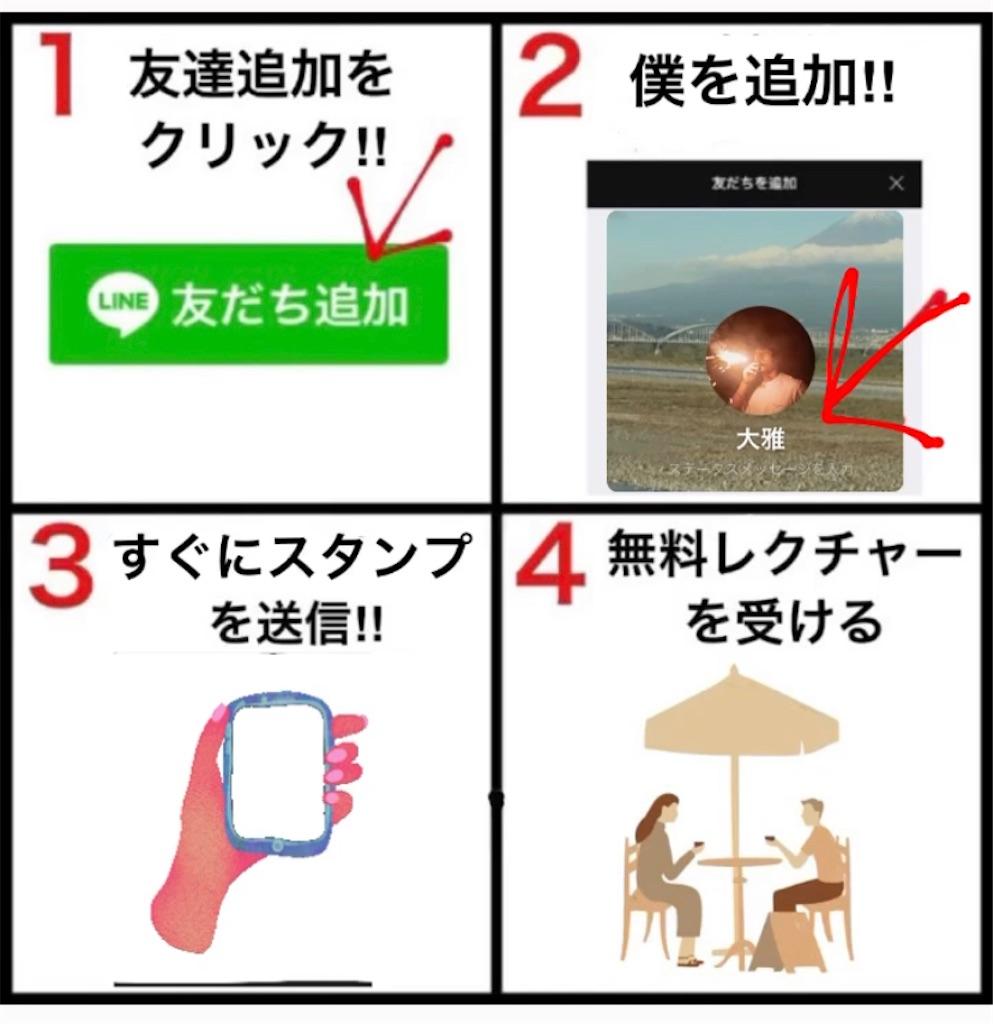 f:id:dog-eat-god:20210122202301j:image