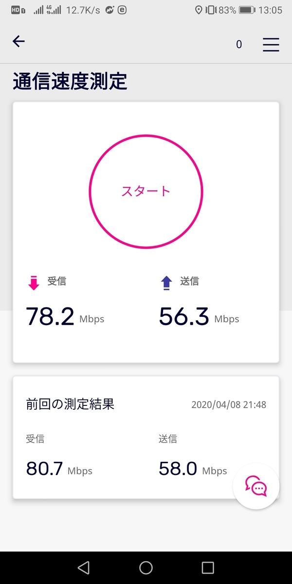 物理SIM UL: 56.3 Mbps / DL: 78.2 Mbps (5月14日)