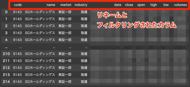 f:id:dogwood008:20201123234530p:plain