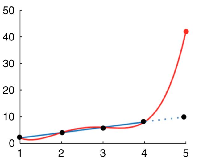 f:id:doinakadoctor:20200327172835p:plain