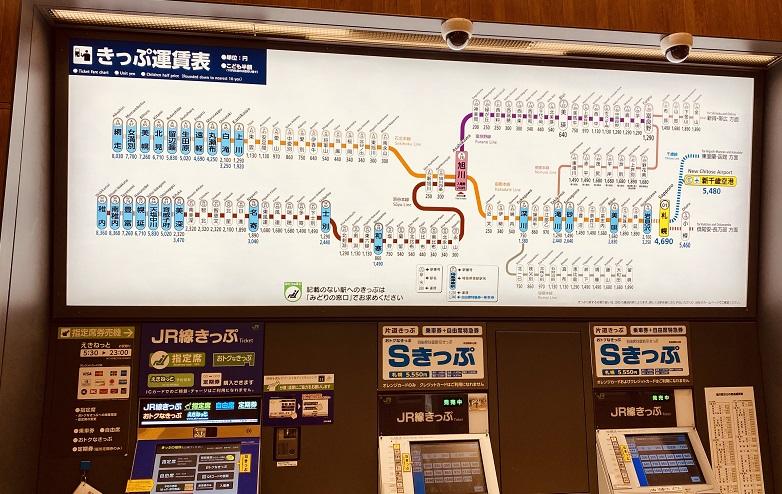 旭川駅の料金表。稚内や網走までの運賃は8000円強。遠いなぁ。