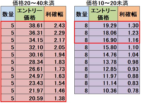 f:id:dokenf:20210202223005p:plain