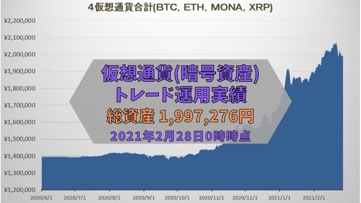 f:id:dokenf:20210228113901j:plain