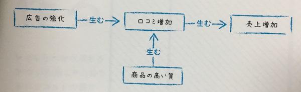 f:id:dokodemobakaaruki:20171208215921j:plain
