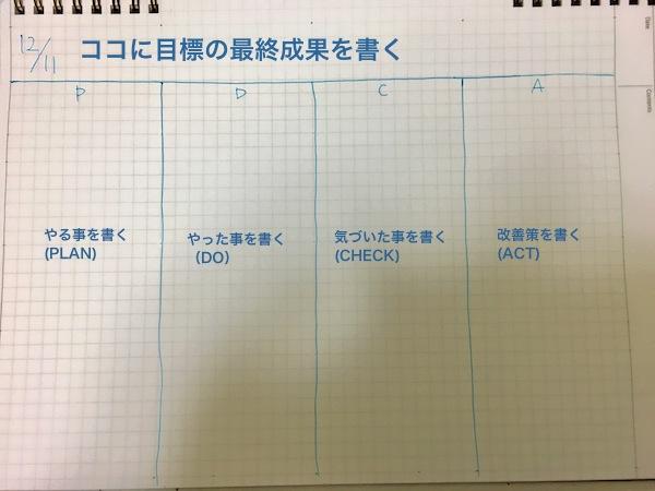 f:id:dokodemobakaaruki:20171217222538j:plain