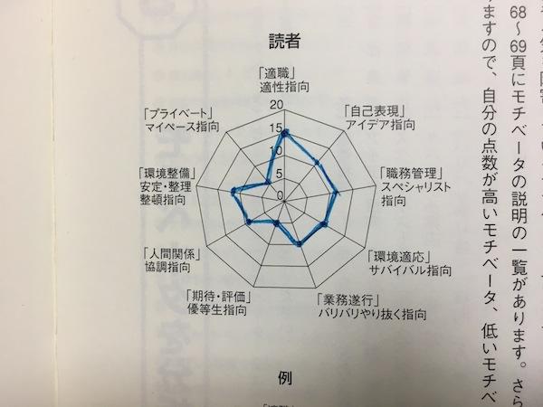 f:id:dokodemobakaaruki:20180214172053j:plain