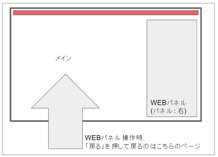 f:id:dokosuke:20170219115059p:plain
