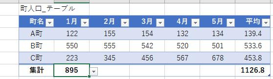 テーブル_町人口
