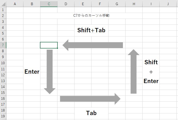 エクセル カーソル移動 Enter Tab