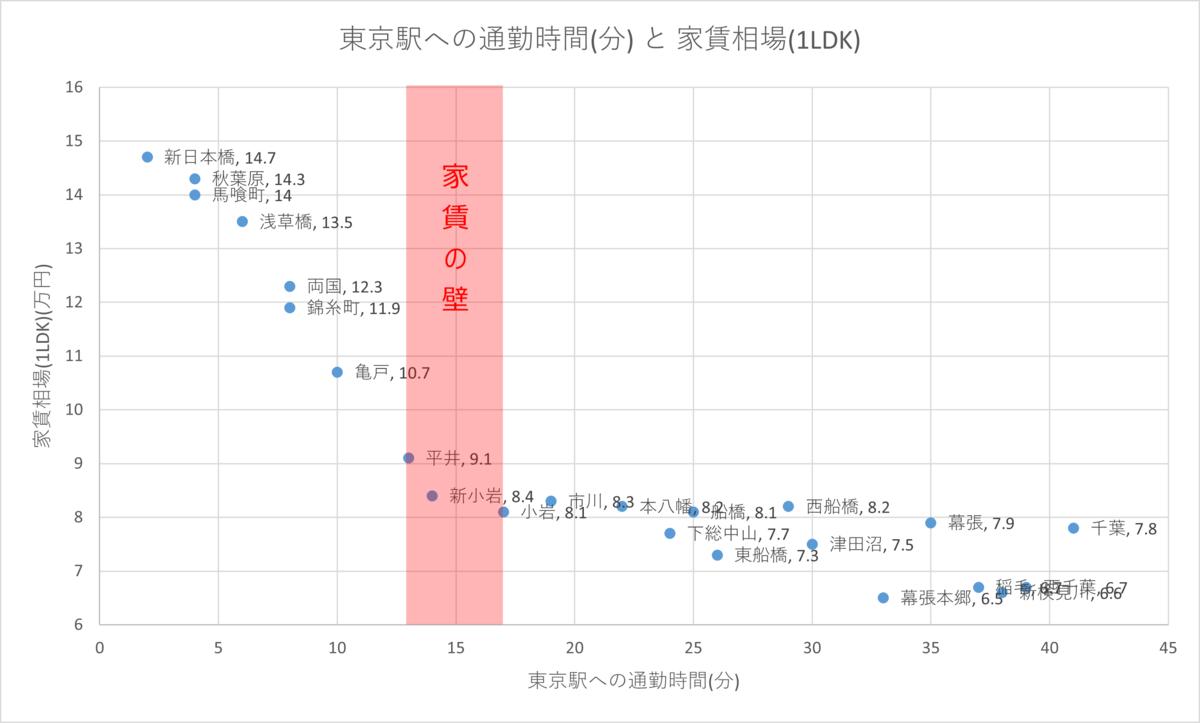 f:id:dokosumiyoshi:20201129210648p:plain