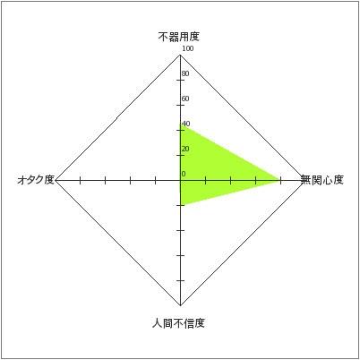 Hikomyu