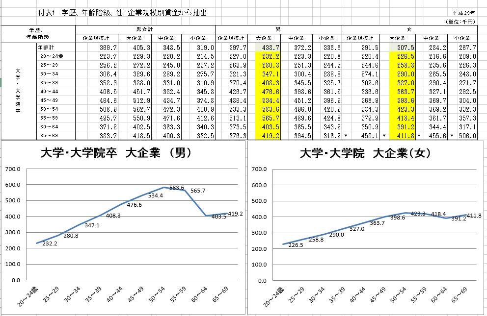 f:id:dokoyaku:20181225212625p:plain
