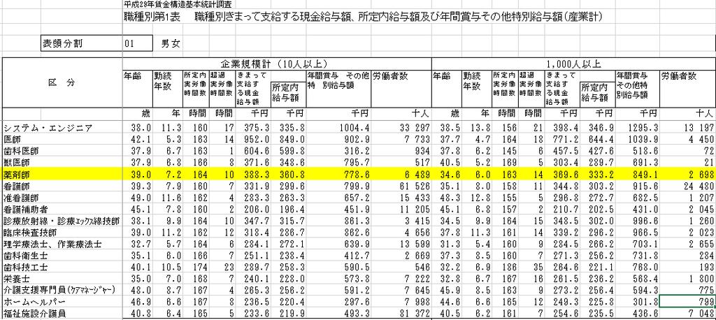 f:id:dokoyaku:20181225213852p:plain
