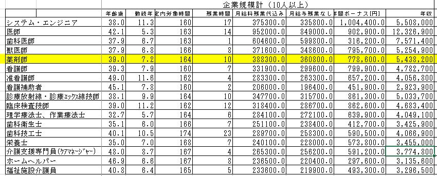 f:id:dokoyaku:20181225215629p:plain