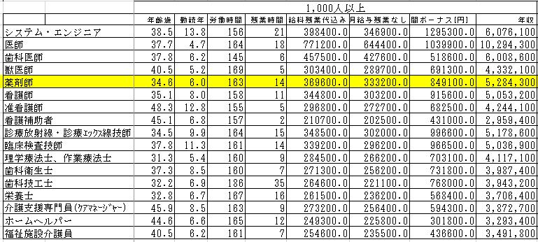 f:id:dokoyaku:20181225215759p:plain