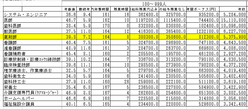 f:id:dokoyaku:20181225215937p:plain
