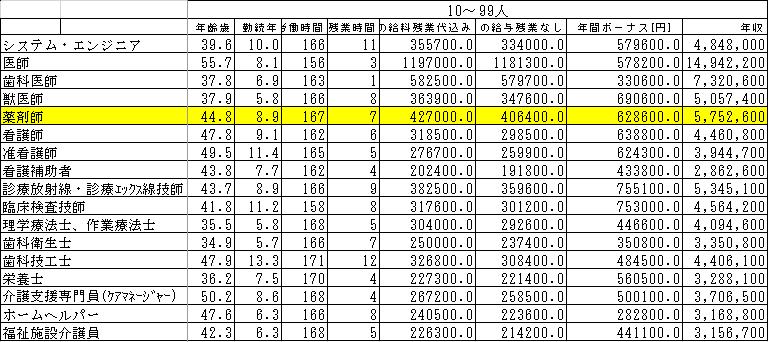 f:id:dokoyaku:20181225220146p:plain
