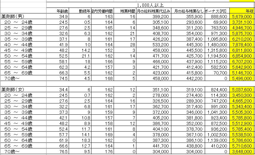 f:id:dokoyaku:20181225221300p:plain