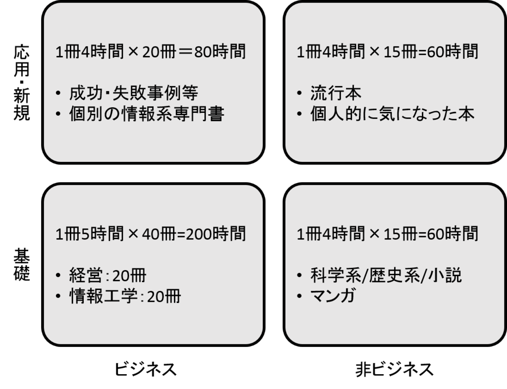 f:id:doksyo-tek:20160206091802p:plain