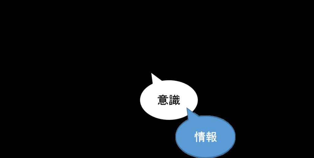 f:id:doksyo-tek:20160709115921p:plain