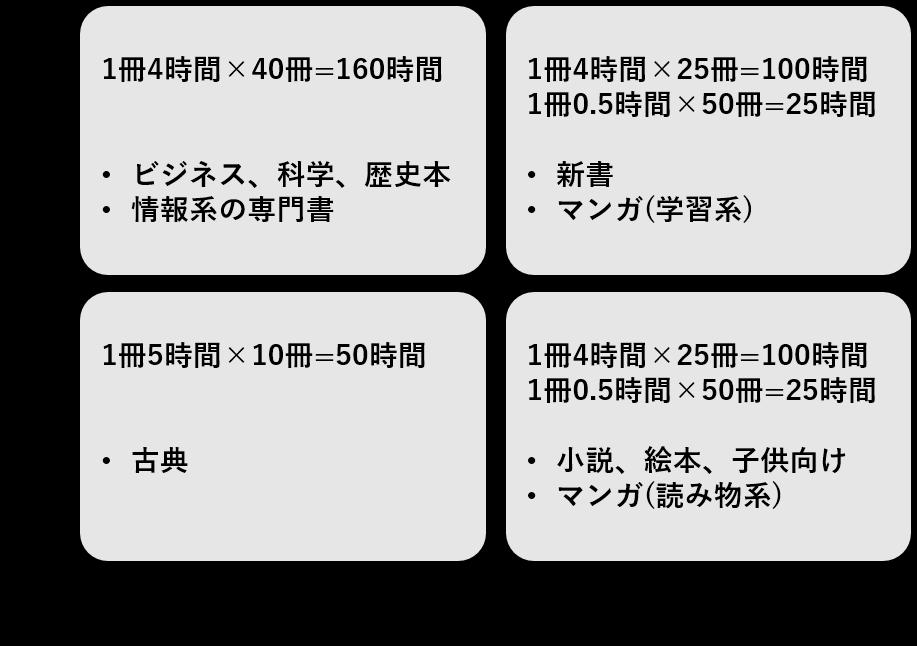 f:id:doksyo-tek:20170211024400p:plain