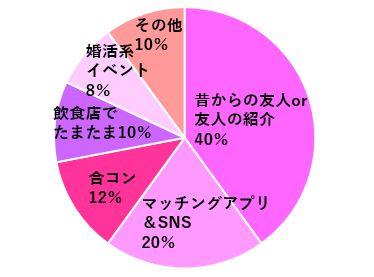 f:id:dokudamiyoshiko:20170807215020p:plain